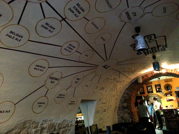 Ceiling at Beer Zone in Krakow