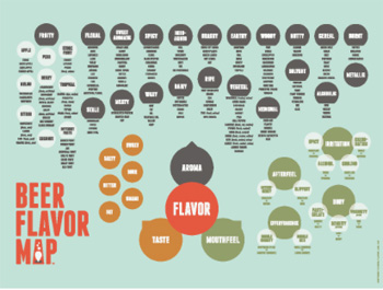 Flavor Map