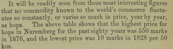 From Western Brewer - Jan. 15, 1880